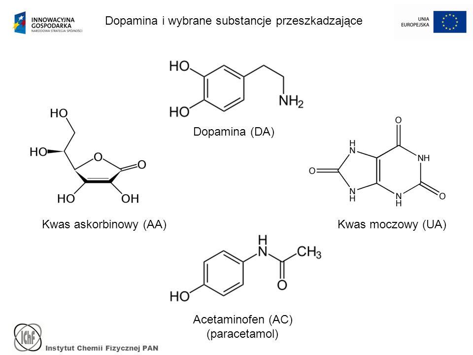 Instytut Chemii Fizycznej PAN Dopamina (DA) Kwas moczowy (UA)Kwas askorbinowy (AA) Acetaminofen (AC) (paracetamol) Dopamina i wybrane substancje przes