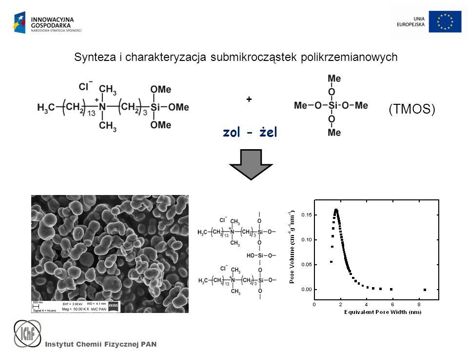 Instytut Chemii Fizycznej PAN zol - żel + Synteza i charakteryzacja submikrocząstek polikrzemianowych (TMOS)