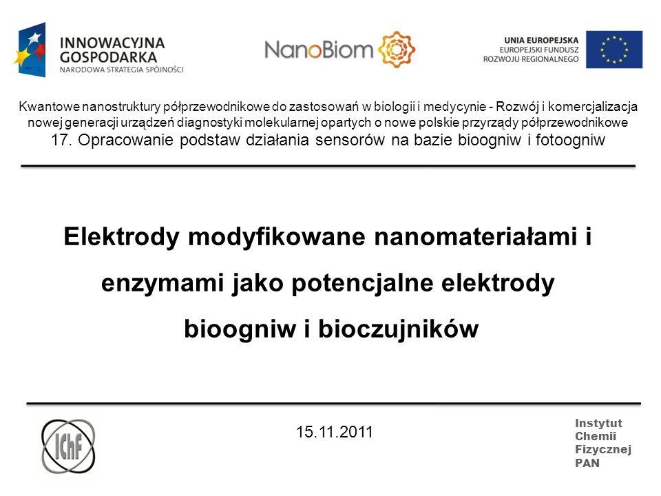 Kwantowe nanostruktury półprzewodnikowe do zastosowań w biologii i medycynie - Rozwój i komercjalizacja nowej generacji urządzeń diagnostyki molekular