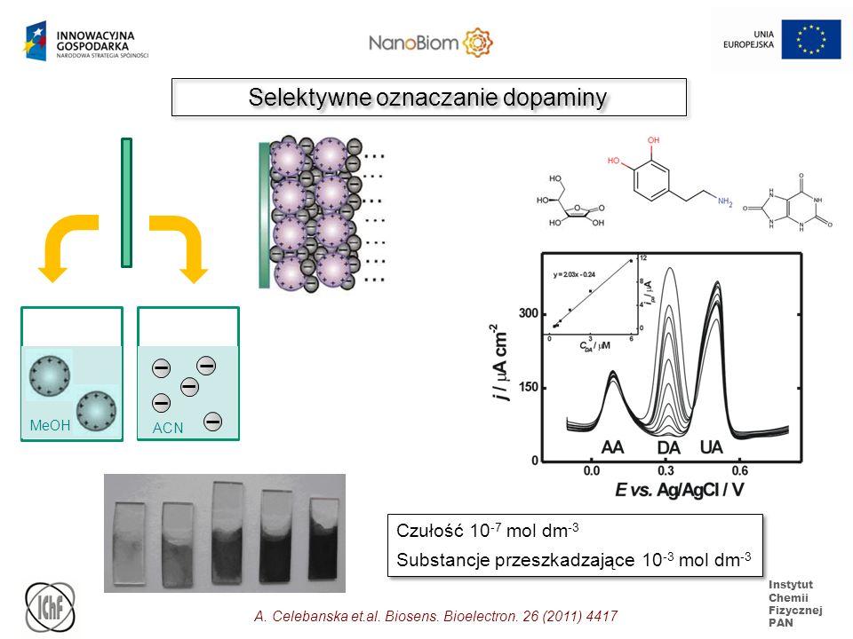Instytut Chemii Fizycznej PAN Selektywne oznaczanie dopaminy MeOH ACN Czułość 10 -7 mol dm -3 Substancje przeszkadzające 10 -3 mol dm -3 Czułość 10 -7