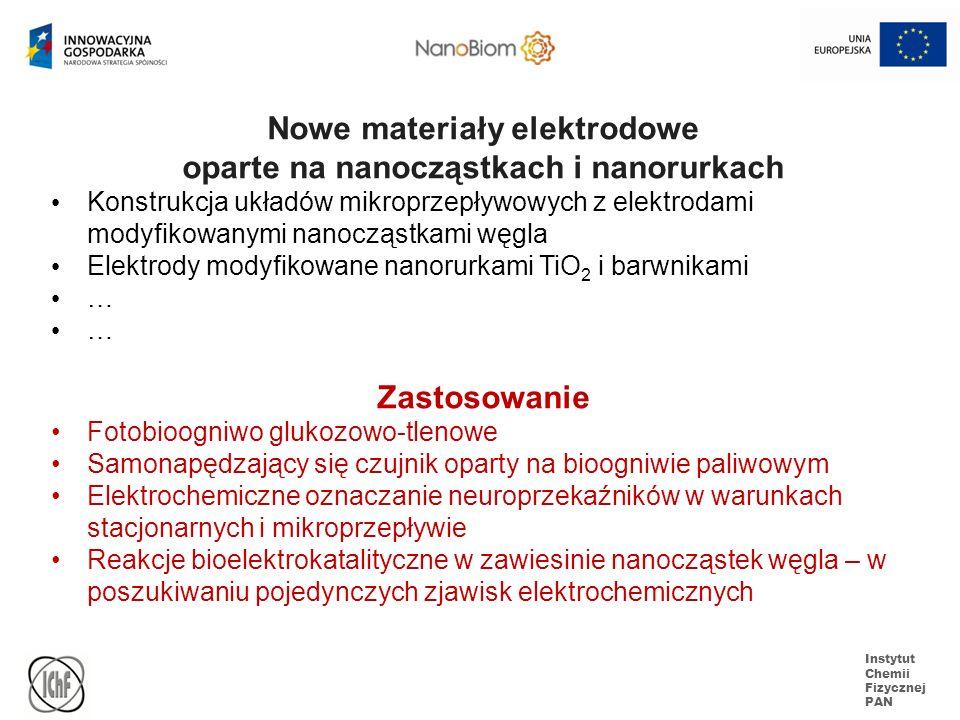 Instytut Chemii Fizycznej PAN Nowe materiały elektrodowe oparte na nanocząstkach i nanorurkach Konstrukcja układów mikroprzepływowych z elektrodami mo