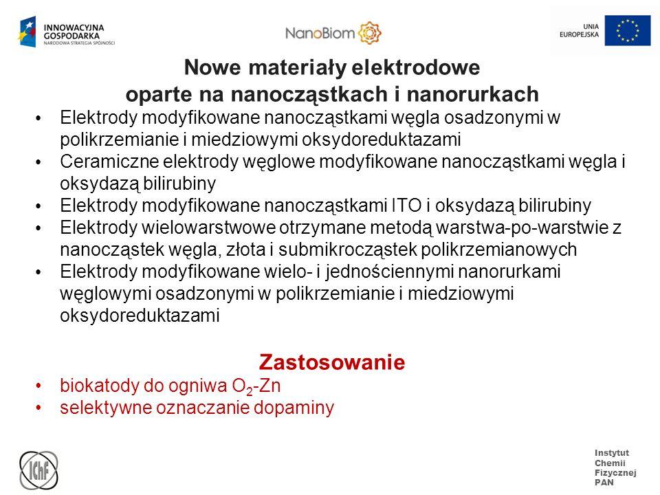 Instytut Chemii Fizycznej PAN Nowe materiały elektrodowe oparte na nanocząstkach i nanorurkach Elektrody modyfikowane nanocząstkami węgla osadzonymi w