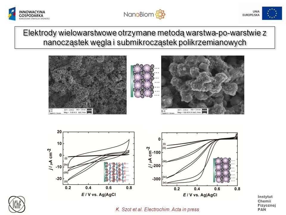 Instytut Chemii Fizycznej PAN Elektrody wielowarstwowe otrzymane metodą warstwa-po-warstwie z nanocząstek węgla i submikrocząstek polikrzemianowych K.