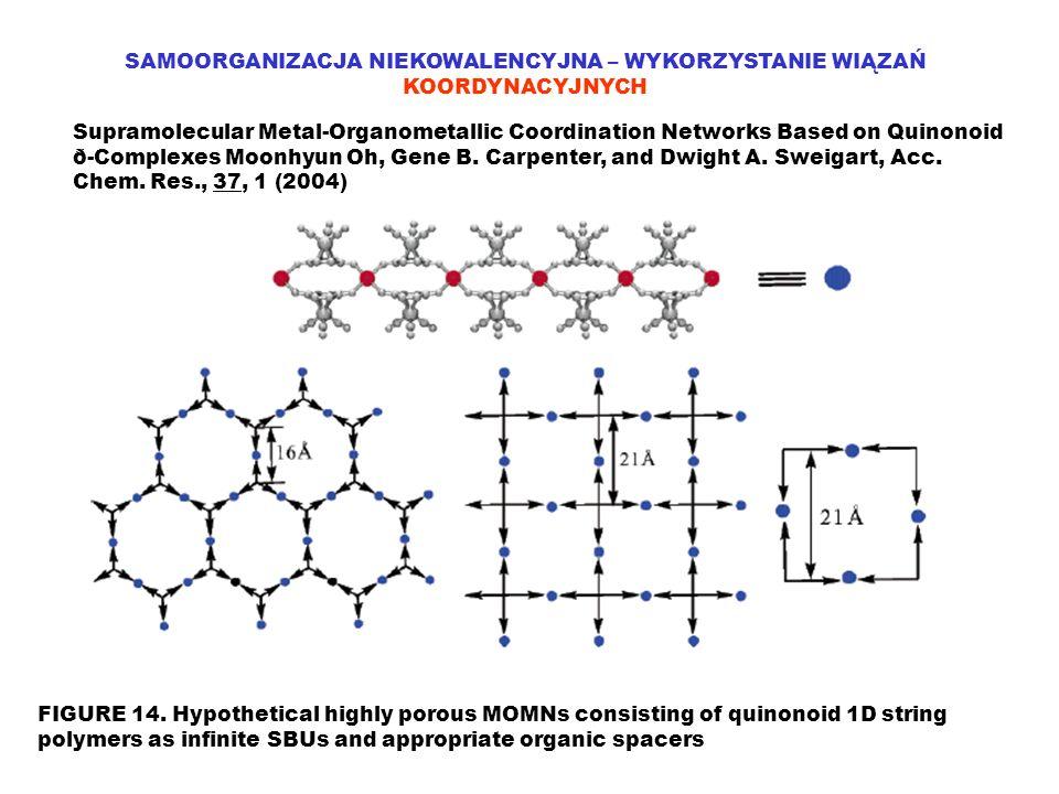SAMOORGANIZACJA NIEKOWALENCYJNA – WYKORZYSTANIE WIĄZAŃ KOORDYNACYJNYCH Supramolecular Metal-Organometallic Coordination Networks Based on Quinonoid ð-