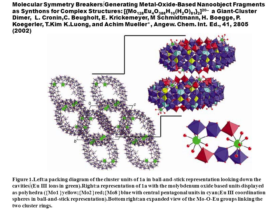 Molecular Symmetry BreakersGenerating Metal-Oxide-Based Nanoobject Fragments as Synthons for Complex Structures: [{Mo 128 Eu 4 O 388 H 10 (H 2 O) 81 } 2 ] 20-- a Giant-Cluster Dimer, L.