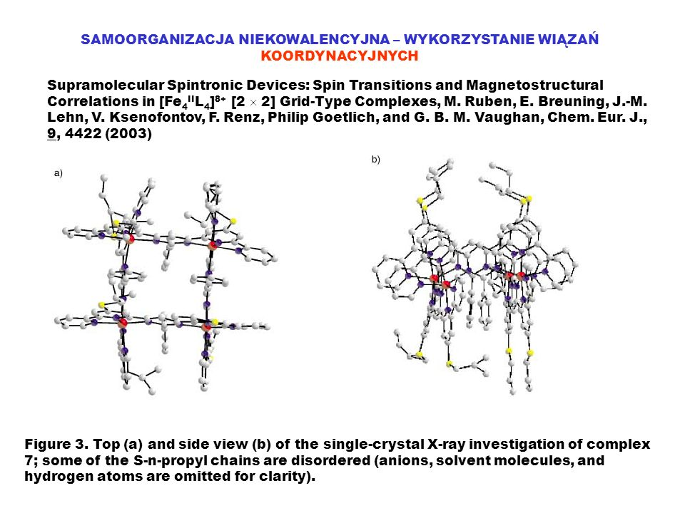SAMOORGANIZACJA NIEKOWALENCYJNA – WYKORZYSTANIE WIĄZAŃ KOORDYNACYJNYCH Supramolecular Spintronic Devices: Spin Transitions and Magnetostructural Correlations in [Fe 4 II L 4 ] 8+ [2 2] Grid-Type Complexes, M.