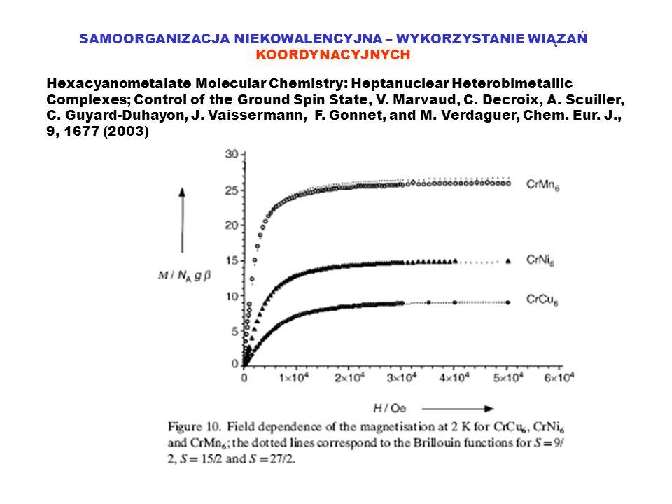 SAMOORGANIZACJA NIEKOWALENCYJNA – WYKORZYSTANIE WIĄZAŃ KOORDYNACYJNYCH Hexacyanometalate Molecular Chemistry: Heptanuclear Heterobimetallic Complexes;