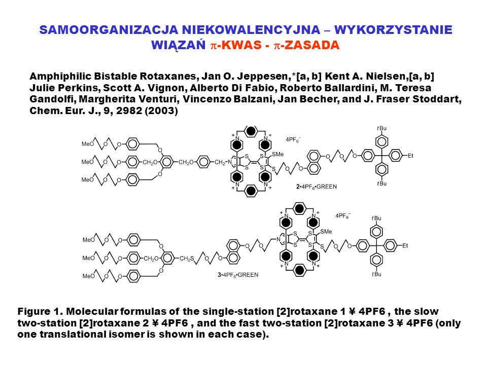 SAMOORGANIZACJA NIEKOWALENCYJNA – WYKORZYSTANIE WIĄZAŃ -KWAS - -ZASADA Amphiphilic Bistable Rotaxanes, Jan O. Jeppesen,*[a, b] Kent A. Nielsen,[a, b]