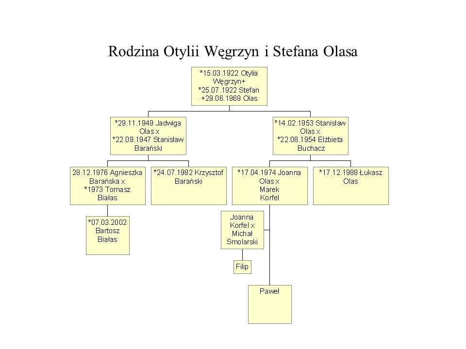 Rodzina Otylii Węgrzyn i Stefana Olasa