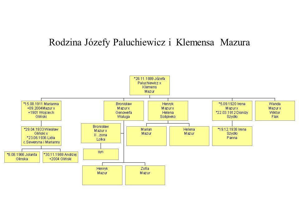 Rodzina Józefy Paluchiewicz i Klemensa Mazura