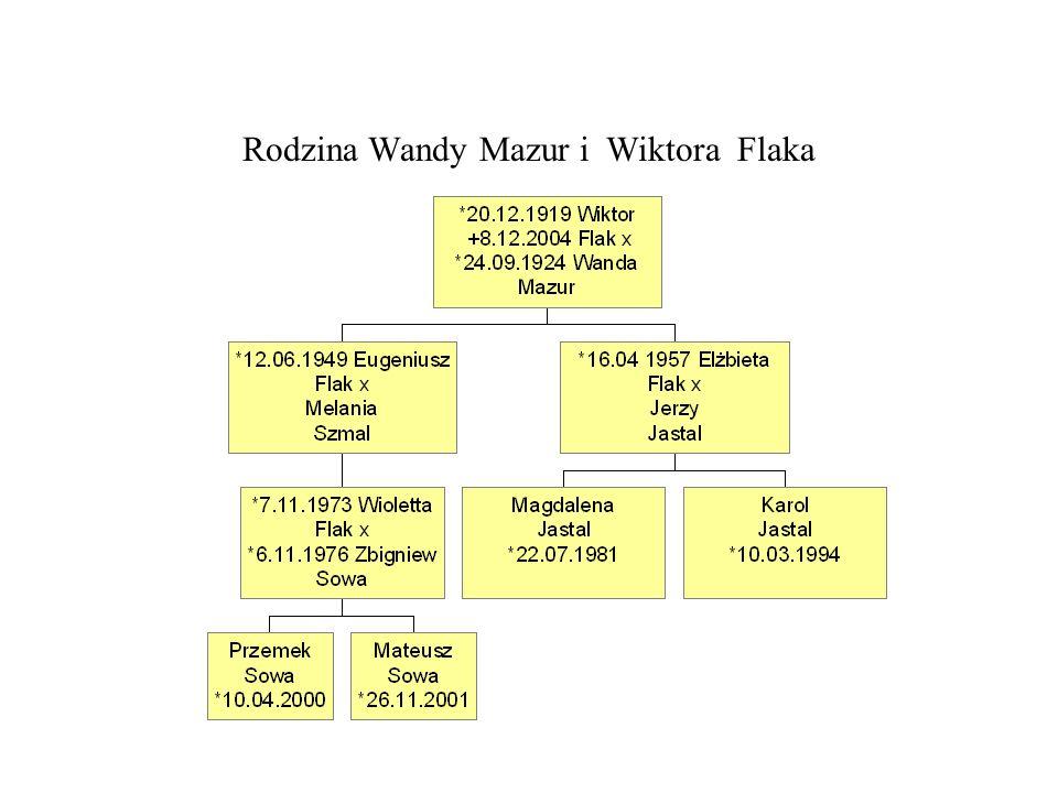 Rodzina Wandy Mazur i Wiktora Flaka