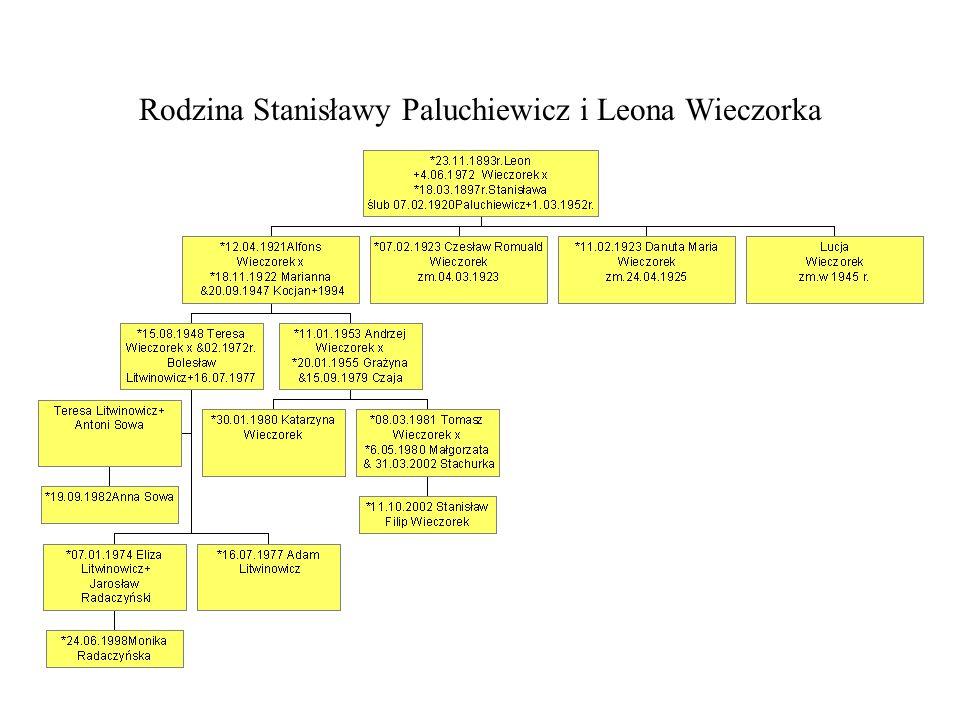 Rodzina Stanisławy Paluchiewicz i Leona Wieczorka