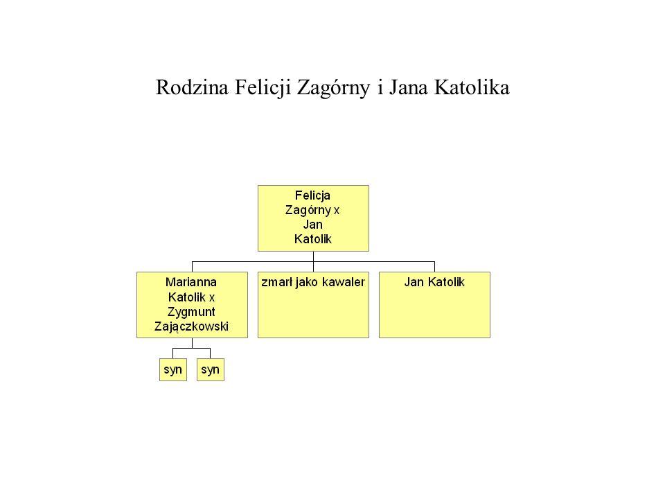 Rodzina Felicji Zagórny i Jana Katolika