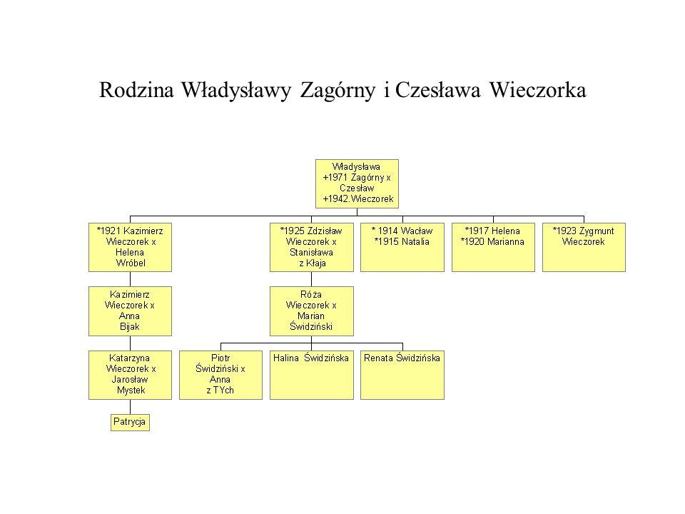 Rodzina Władysławy Zagórny i Czesława Wieczorka