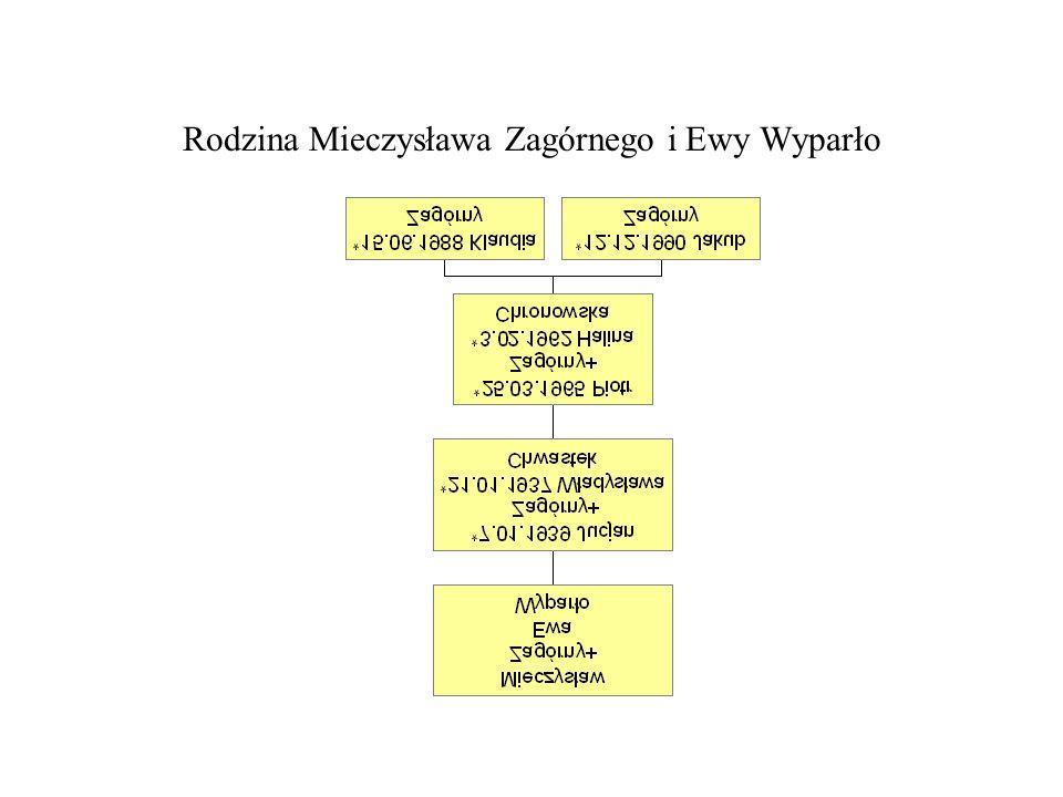 Rodzina Mieczysława Zagórnego i Ewy Wyparło