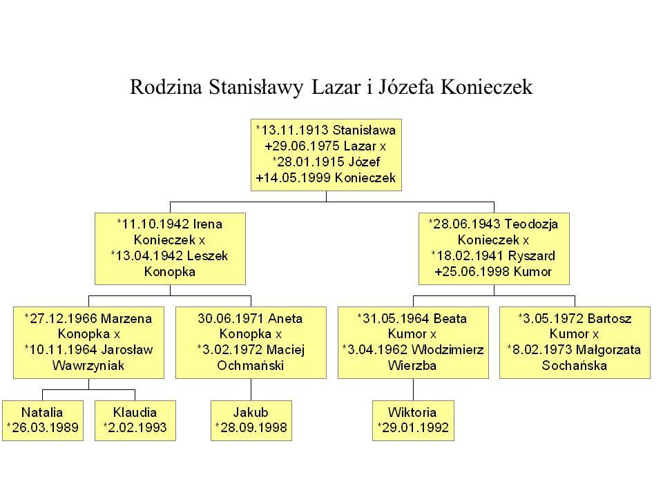 Rodzina Stanisławy Lazar i Józefa Konieczek