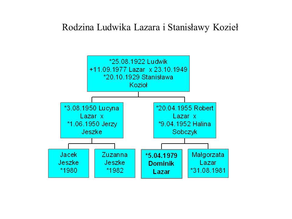 Rodzina Ludwika Lazara i Stanisławy Kozieł