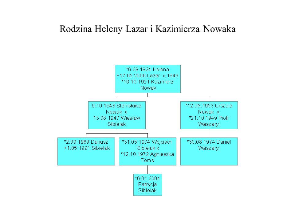Rodzina Heleny Lazar i Kazimierza Nowaka