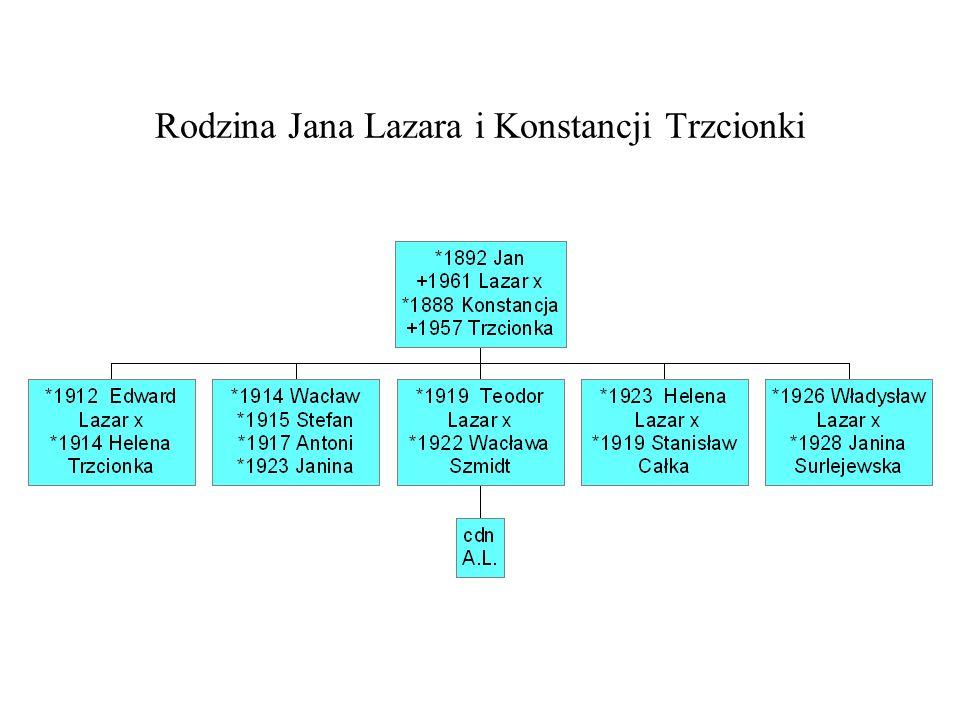 Rodzina Jana Lazara i Konstancji Trzcionki