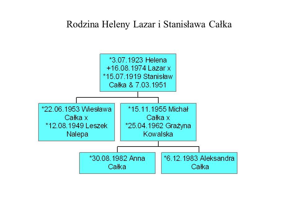 Rodzina Heleny Lazar i Stanisława Całka