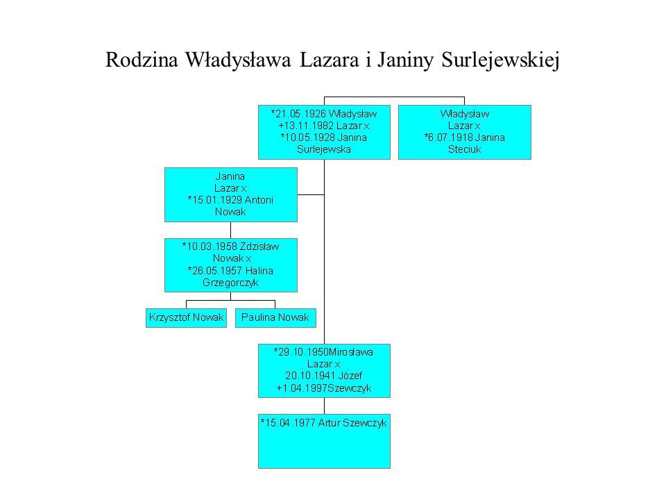 Rodzina Władysława Lazara i Janiny Surlejewskiej