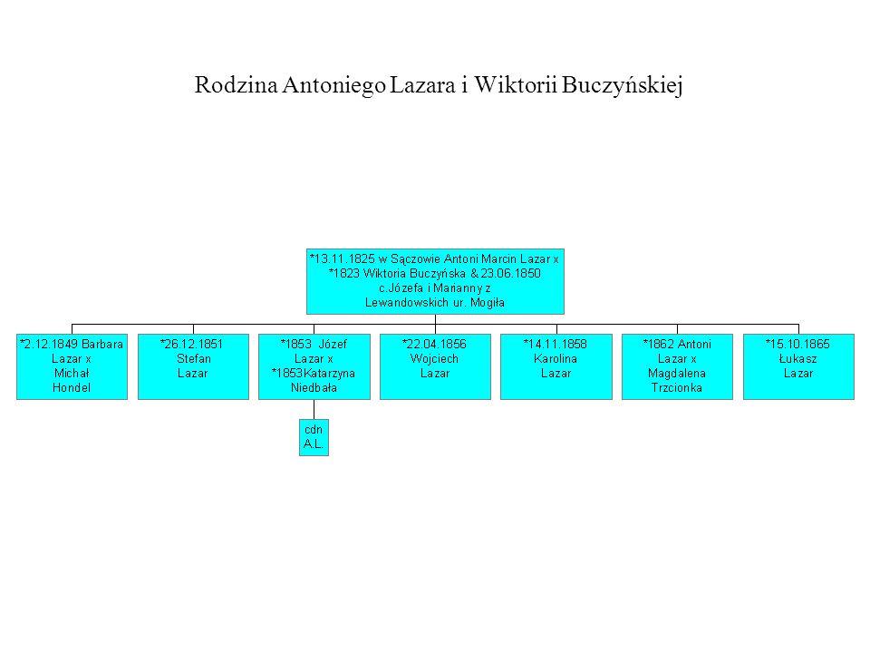 Rodzina Antoniego Lazara i Wiktorii Buczyńskiej