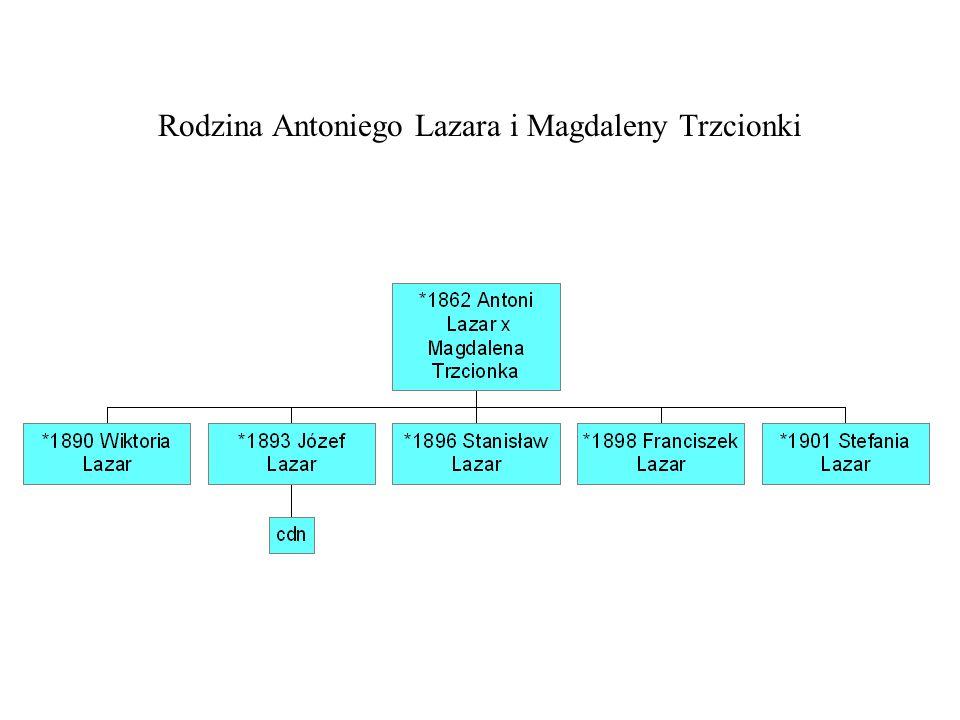 Rodzina Antoniego Lazara i Magdaleny Trzcionki
