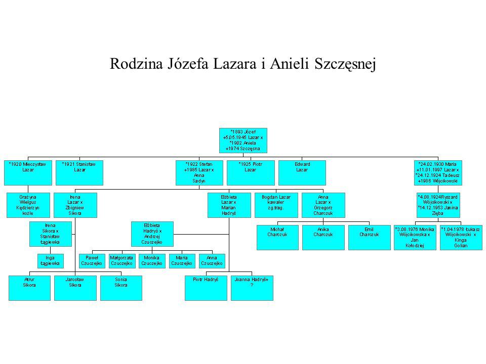 Rodzina Józefa Lazara i Anieli Szczęsnej
