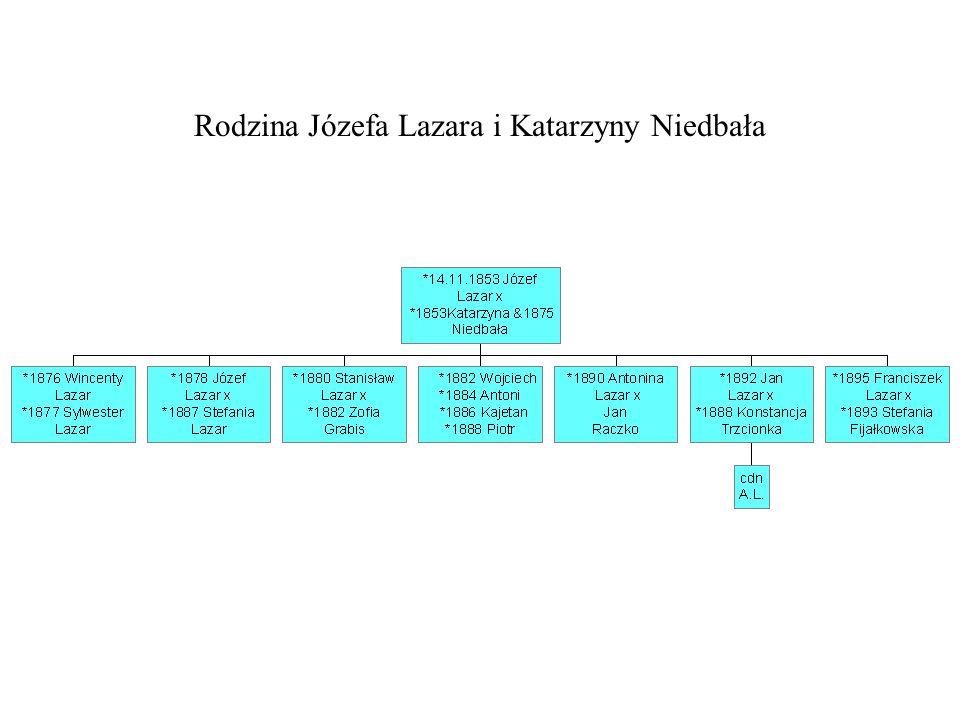 Rodzina Józefa Lazara i Katarzyny Niedbała