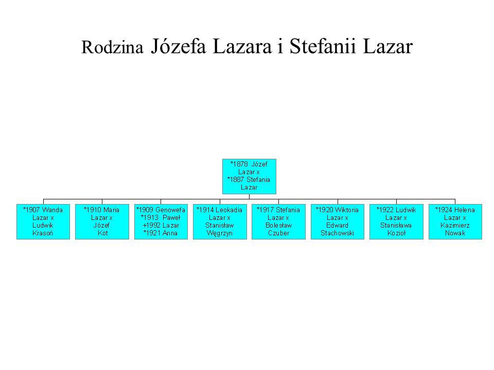 Rodzina Józefa Lazara i Stefanii Lazar