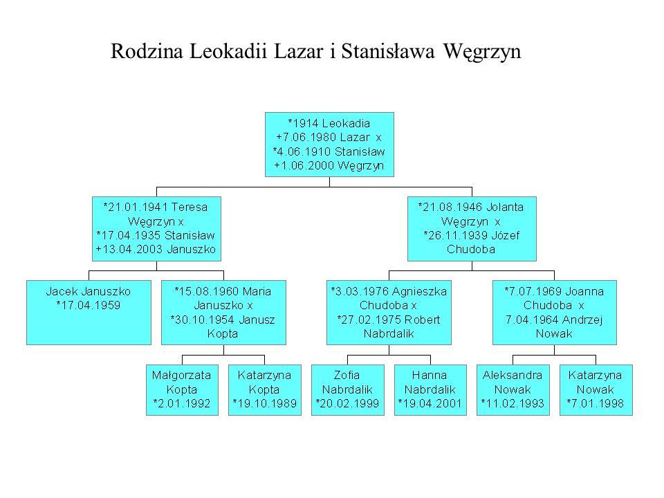 Rodzina Leokadii Lazar i Stanisława Węgrzyn