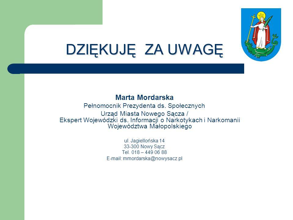 DZIĘKUJĘ ZA UWAGĘ Marta Mordarska Pełnomocnik Prezydenta ds. Społecznych Urząd Miasta Nowego Sącza / Ekspert Wojewódzki ds. Informacji o Narkotykach i