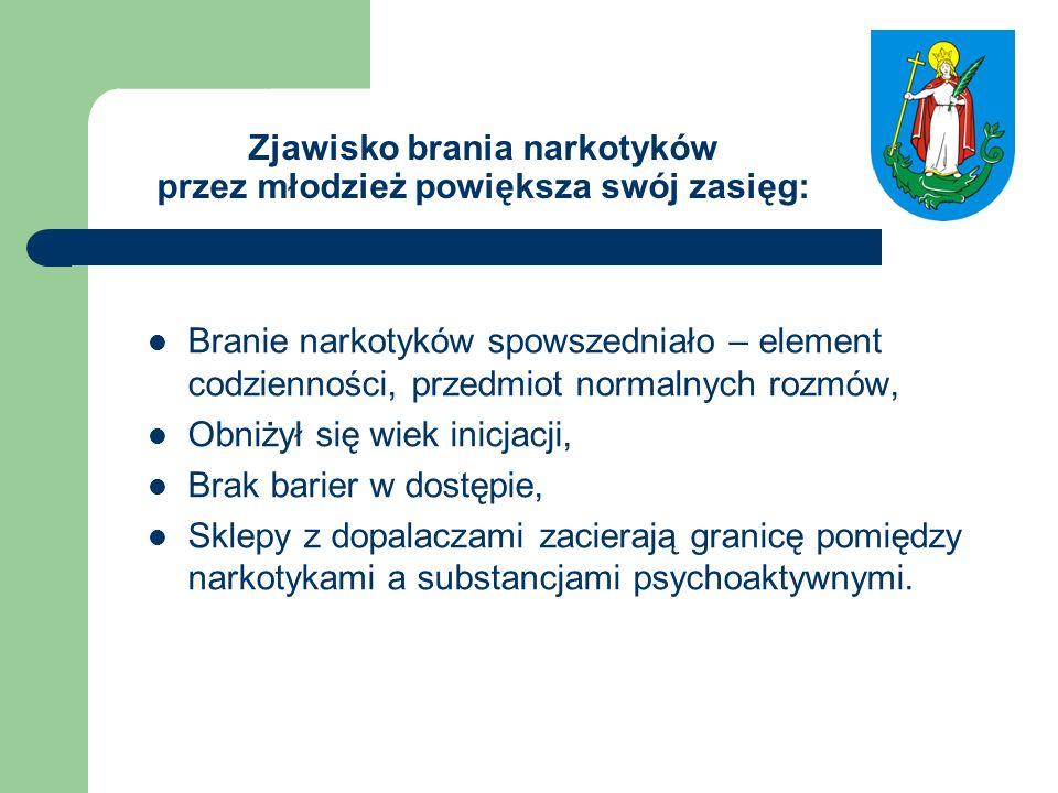 Jako społeczność obywatelska tracimy możliwości kontroli nad wszystkimi substancjami psychoaktywnymi.