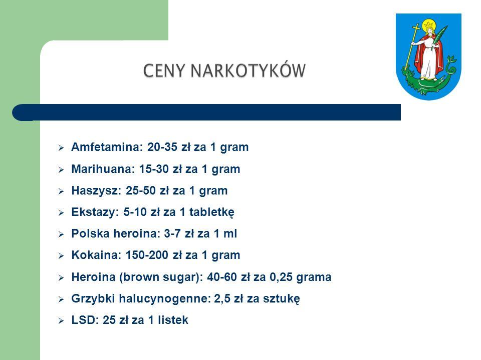 Amfetamina: 20-35 zł za 1 gram Marihuana: 15-30 zł za 1 gram Haszysz: 25-50 zł za 1 gram Ekstazy: 5-10 zł za 1 tabletkę Polska heroina: 3-7 zł za 1 ml