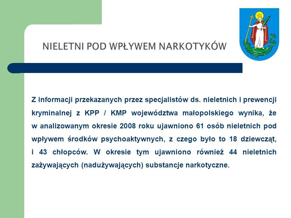 Z informacji przekazanych przez specjalistów ds. nieletnich i prewencji kryminalnej z KPP / KMP województwa małopolskiego wynika, że w analizowanym ok