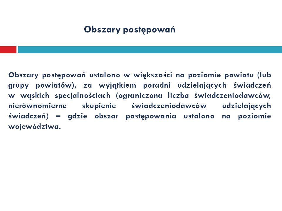 Najważniejsze akty prawne: 1)Ustawa z dnia 27 sierpnia 2004 r.