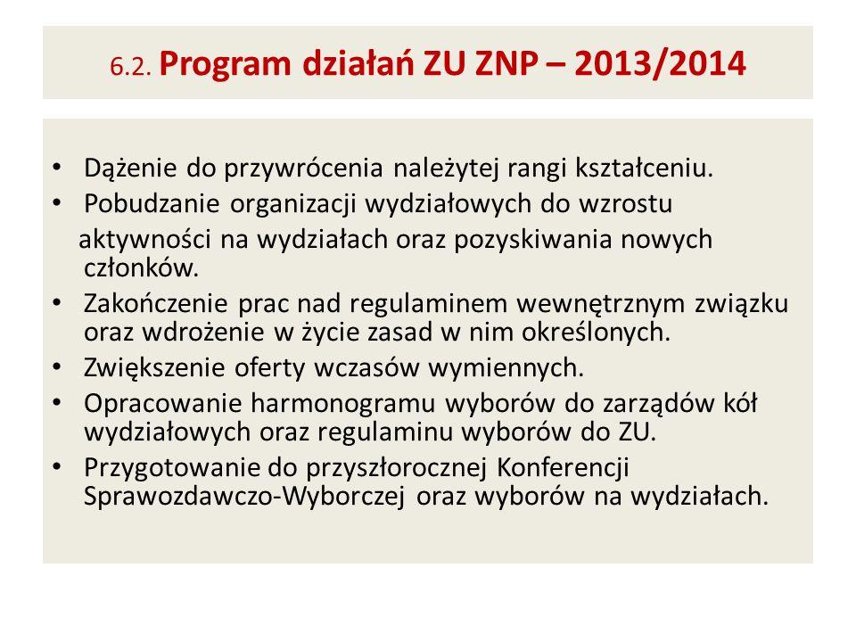 6.2. Program działań ZU ZNP – 2013/2014 Dążenie do przywrócenia należytej rangi kształceniu. Pobudzanie organizacji wydziałowych do wzrostu aktywności