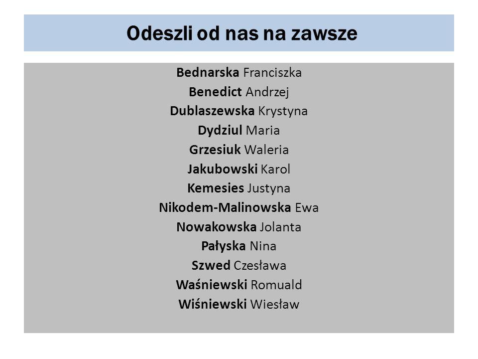 3.1.Działania zarządu na rzecz pracowników UWM Interwencja ws.