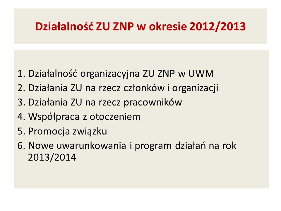 Działalność ZU ZNP w okresie 2012/2013 1. Działalność organizacyjna ZU ZNP w UWM 2. Działania ZU na rzecz członków i organizacji 3. Działania ZU na rz