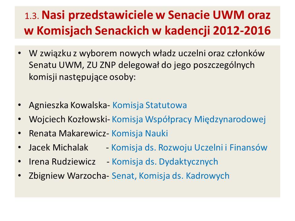 1.3. Nasi przedstawiciele w Senacie UWM oraz w Komisjach Senackich w kadencji 2012-2016 W związku z wyborem nowych władz uczelni oraz członków Senatu