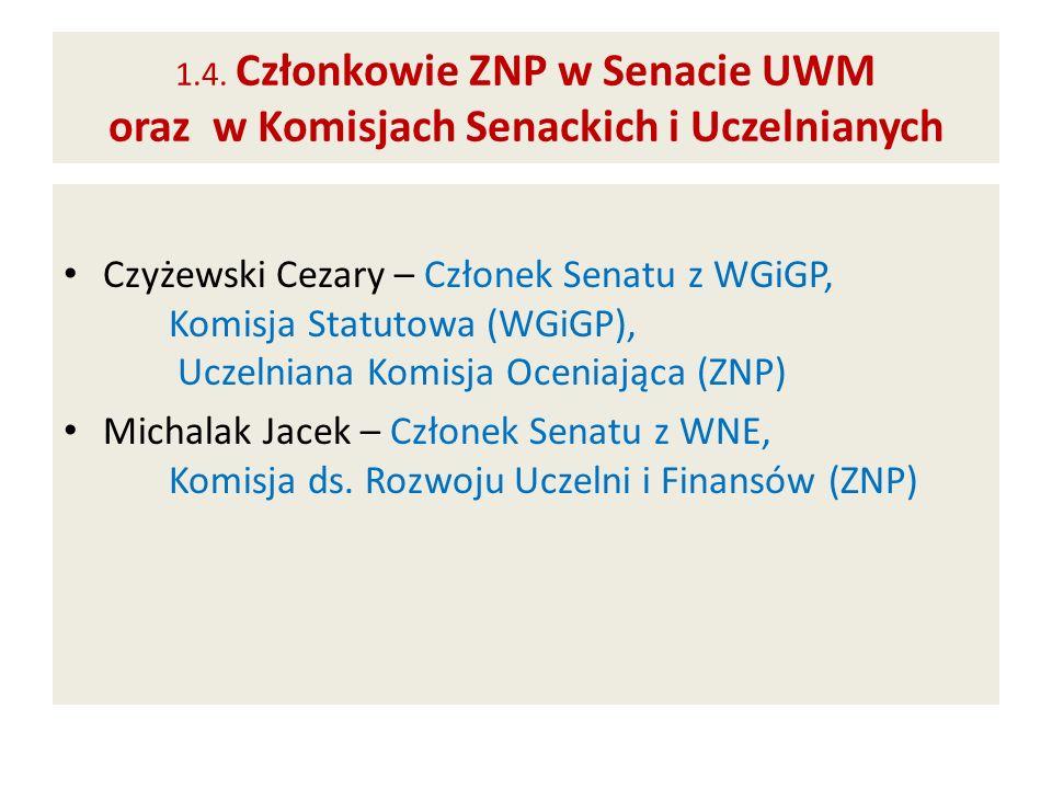 1.4. Członkowie ZNP w Senacie UWM oraz w Komisjach Senackich i Uczelnianych Czyżewski Cezary – Członek Senatu z WGiGP, Komisja Statutowa (WGiGP), Ucze