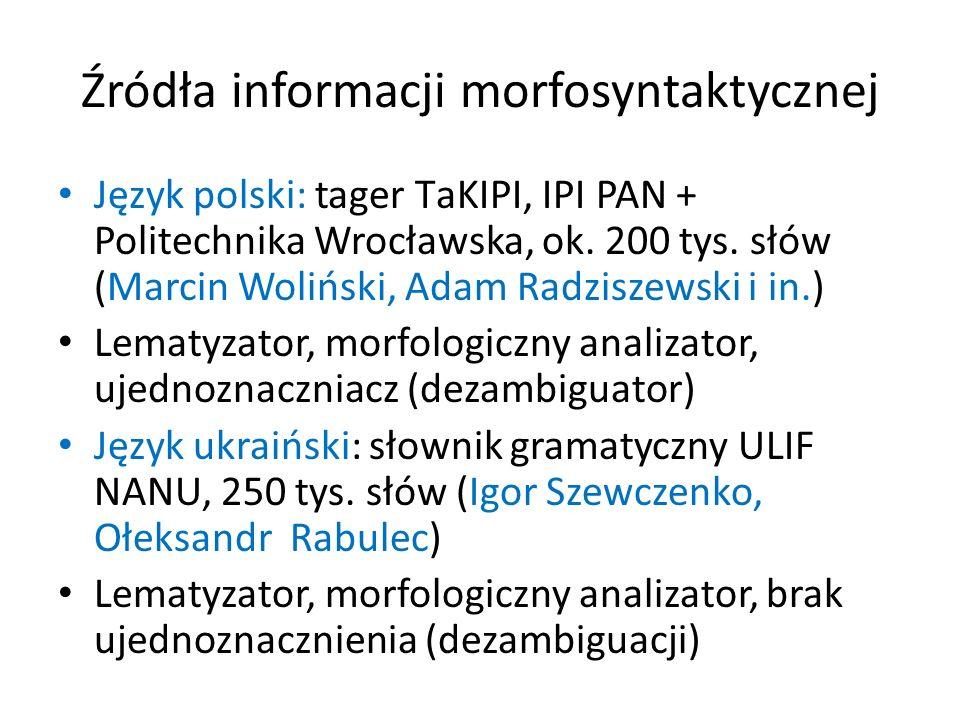 Źródła informacji morfosyntaktycznej Język polski: tager TаKIPI, IPI PAN + Politechnika Wrocławska, ok. 200 tys. słów (Marcin Woliński, Adam Radziszew