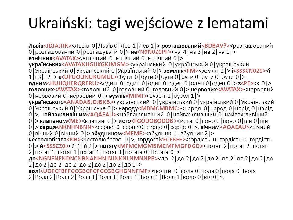 Ukraiński: tagi wejściowe z lematami Львів розташований на етнічних українських землях і є одним з головних нервових вузлів українського народу, найва