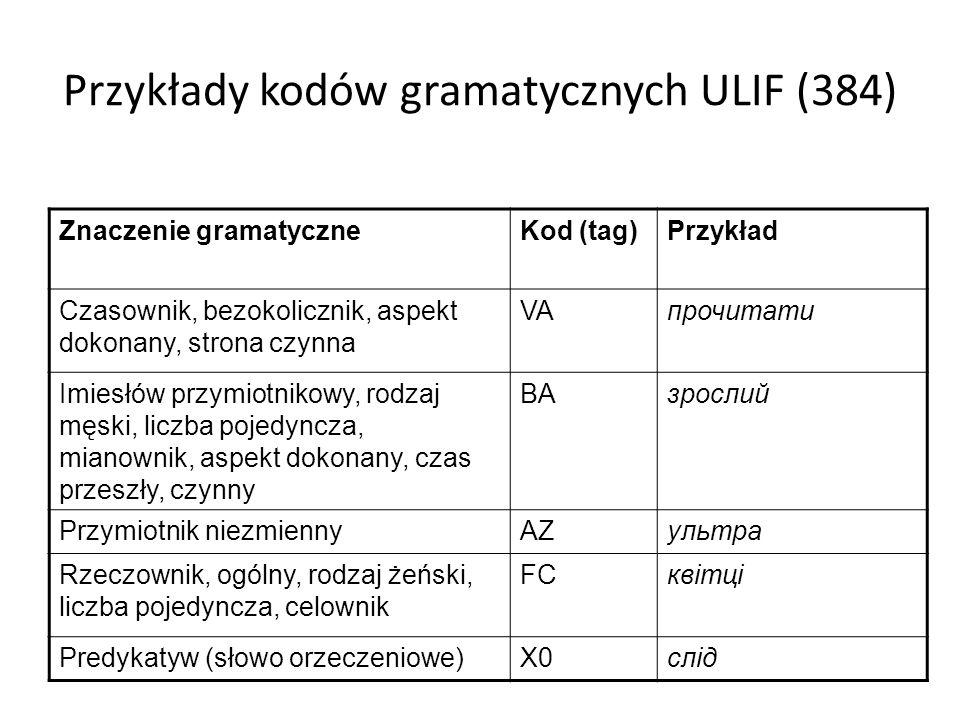 Przykłady kodów gramatycznych ULIF (384) Znaczenie gramatyczneKod (tag)Przykład Czasownik, bezokolicznik, aspekt dokonany, strona czynna VAVAпрочитати