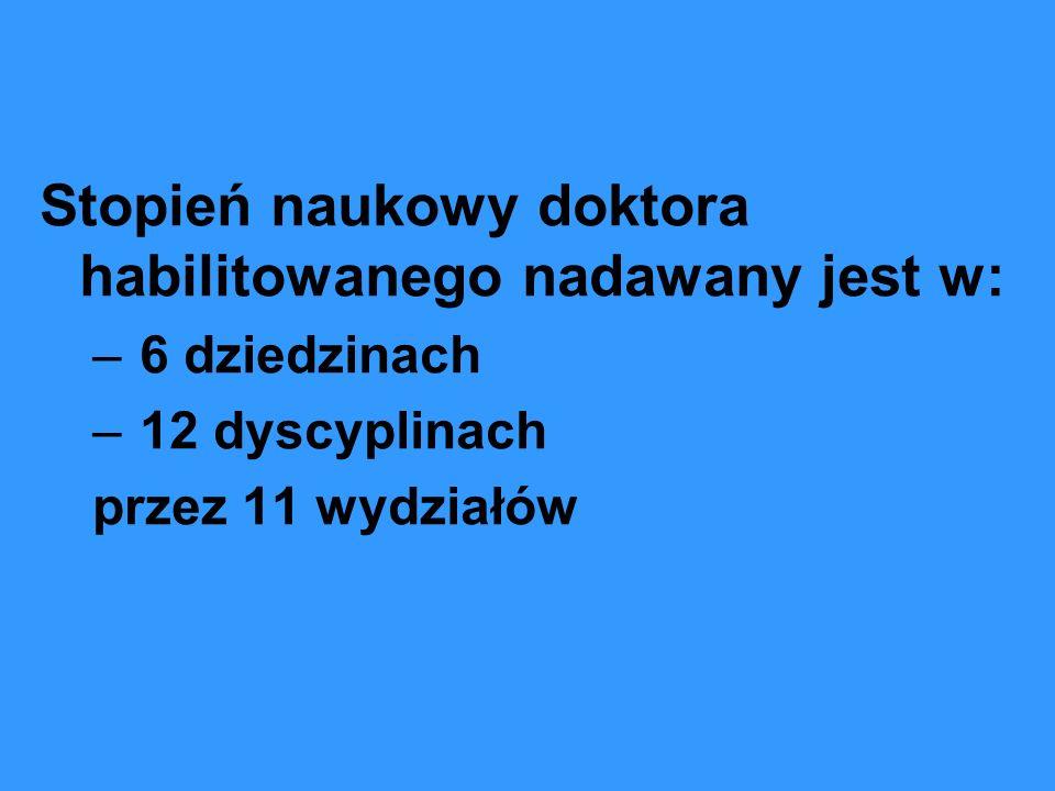 Stopień naukowy doktora habilitowanego nadawany jest w: – 6 dziedzinach – 12 dyscyplinach przez 11 wydziałów