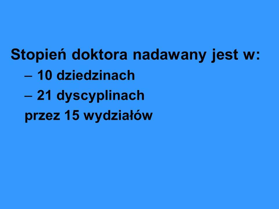 Stopień doktora nadawany jest w: – 10 dziedzinach – 21 dyscyplinach przez 15 wydziałów