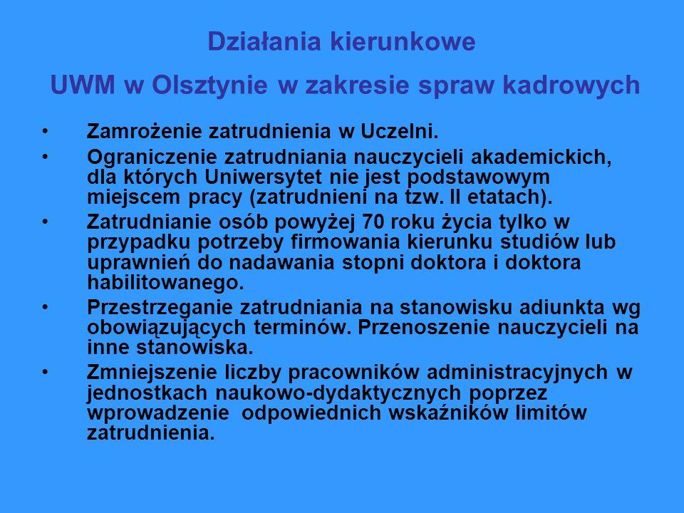 Działania kierunkowe UWM w Olsztynie w zakresie spraw kadrowych Zamrożenie zatrudnienia w Uczelni. Ograniczenie zatrudniania nauczycieli akademickich,