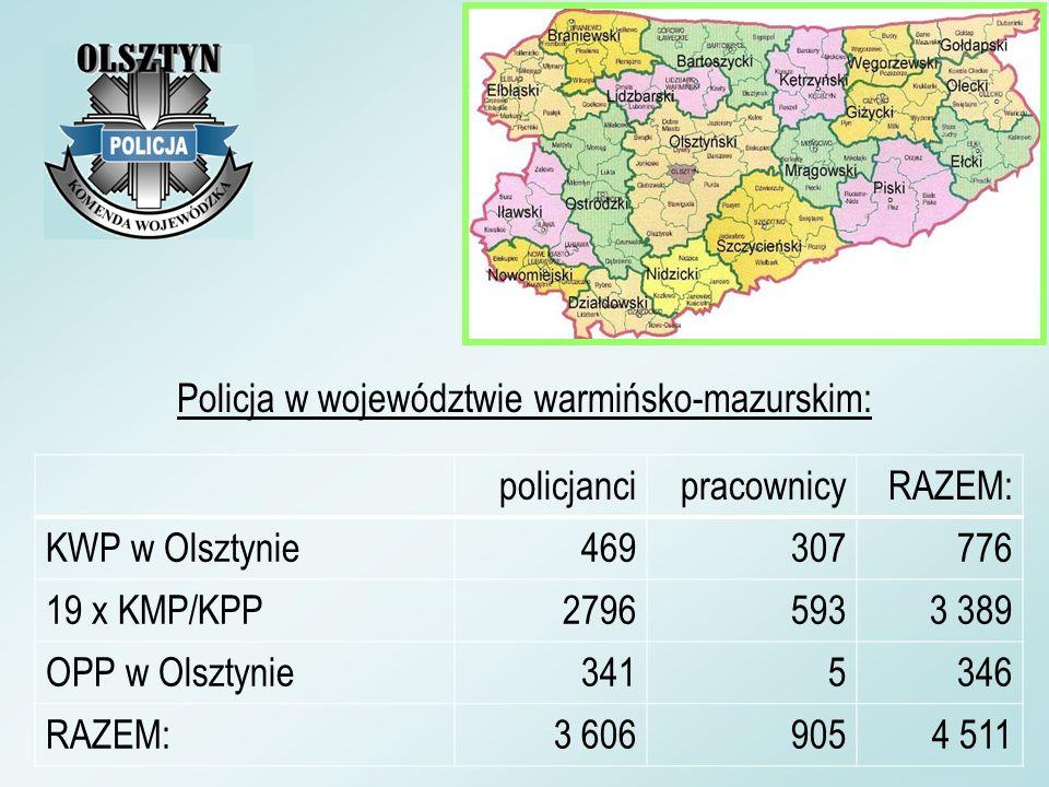 policjancipracownicyRAZEM: KWP w Olsztynie469307776 19 x KMP/KPP27965933 389 OPP w Olsztynie3415346 RAZEM:3 6069054 511 Policja w województwie warmińs