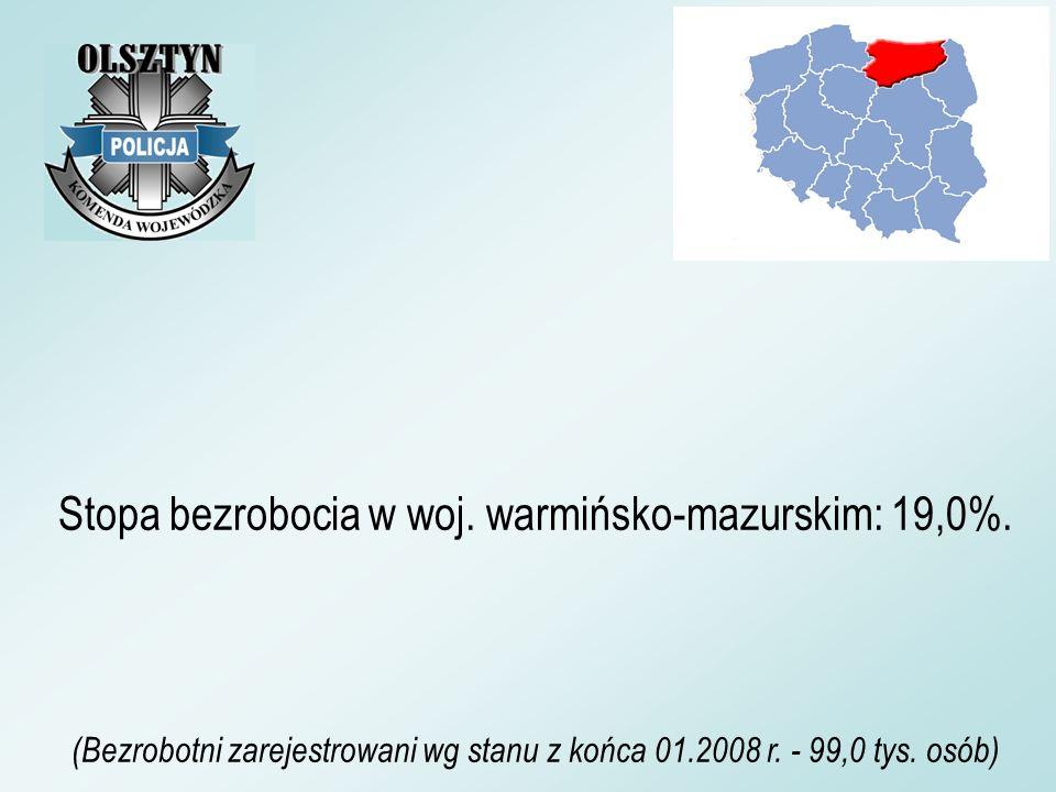 Stopa bezrobocia w woj. warmińsko-mazurskim: 19,0%. (Bezrobotni zarejestrowani wg stanu z końca 01.2008 r. - 99,0 tys. osób)