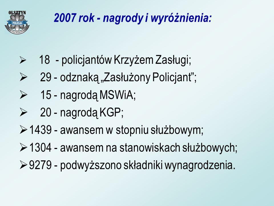 2007 rok - nagrody i wyróżnienia: 18 - policjantów Krzyżem Zasługi; 29 - odznaką Zasłużony Policjant; 15 - nagrodą MSWiA; 20 - nagrodą KGP; 1439 - awa
